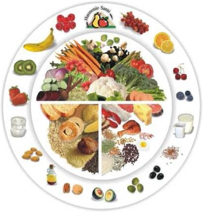 пословицы о здоровье и здоровом образе жизни