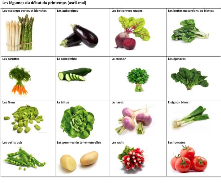 legumes_printemps